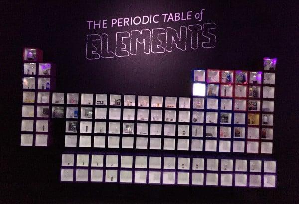 WIH Elements